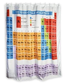 Duschvorhang Periodensystem der Elemente - 1